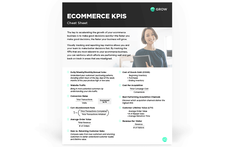 Ecommerce KPIs Cheat Sheet