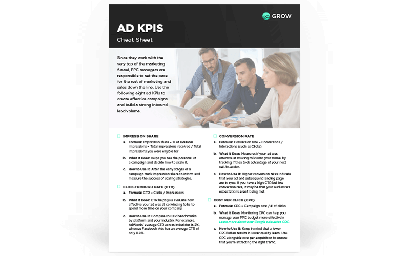 Ad KPIs Cheat Sheet