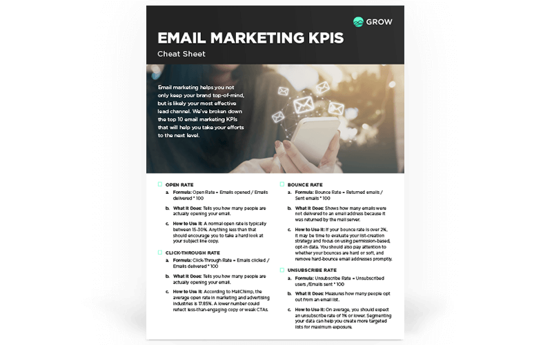 Email Marketing KPIs Cheat Sheet