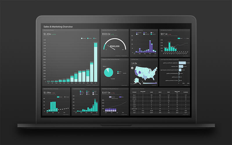 How Business Intelligence and Data Visualization are Changing the Field of Play for Businesses