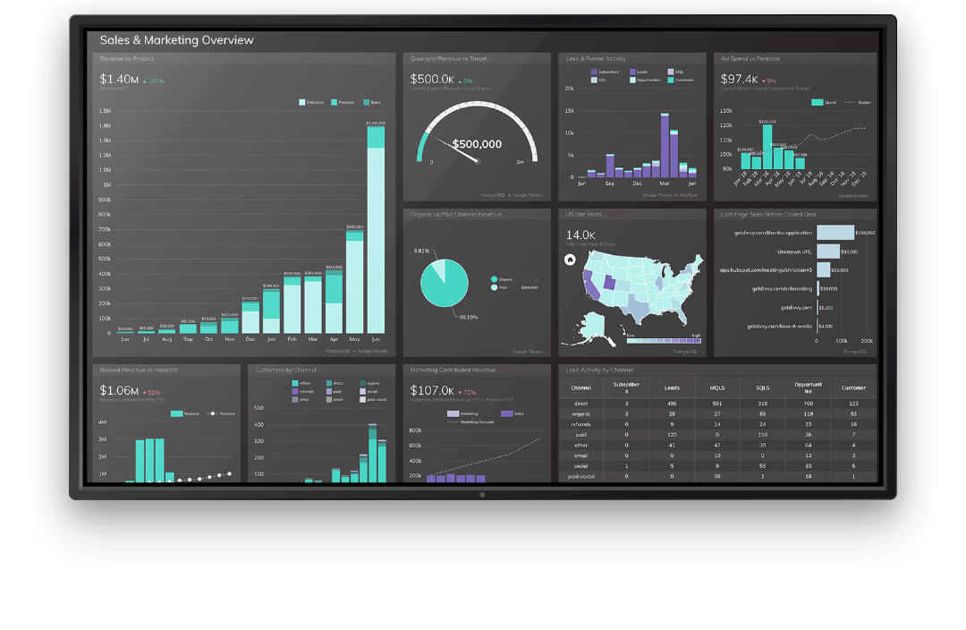Grow dashboards and analytics