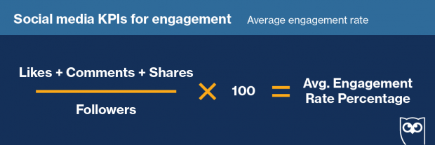 average engagement rate formula