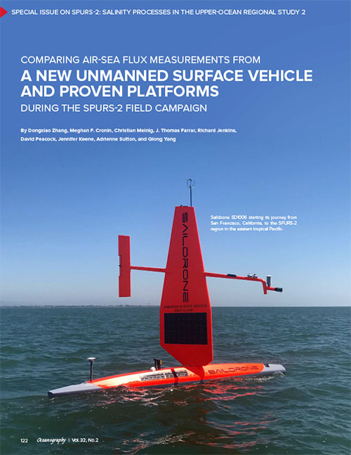 A New Unmanned Surface Vehicle and Proven Platforms