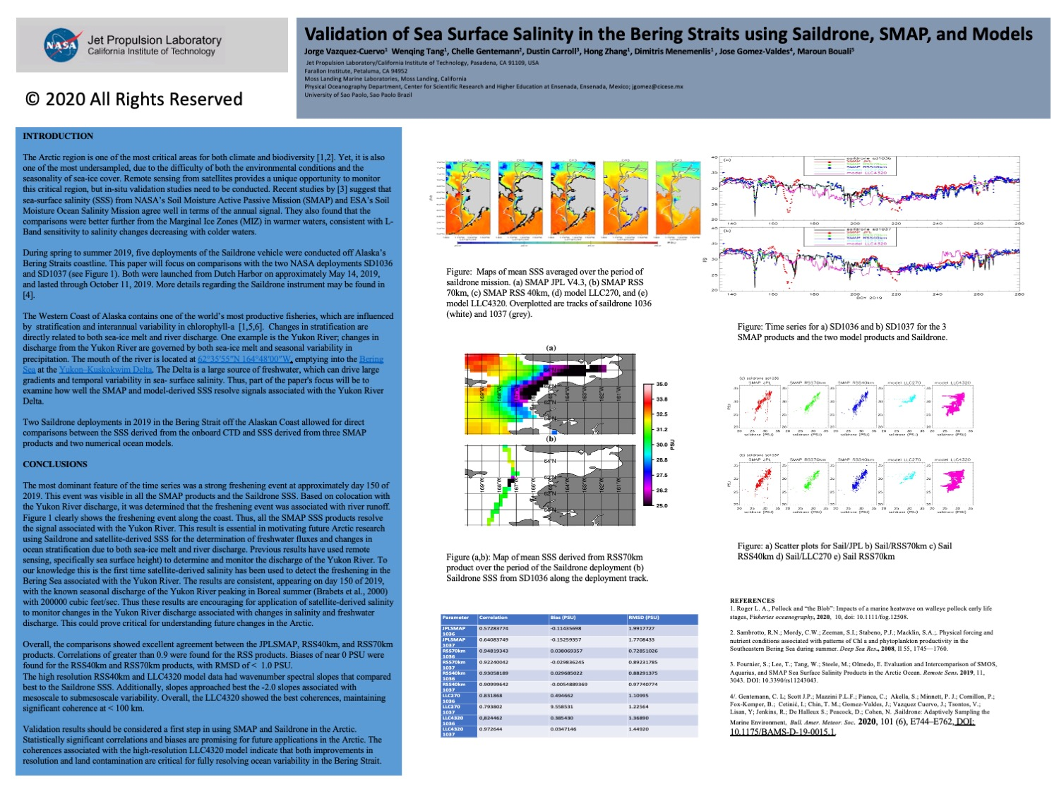 Validation of Sea Surface Salinity in the Bering Straits using Saildrone, SMAP, and Models
