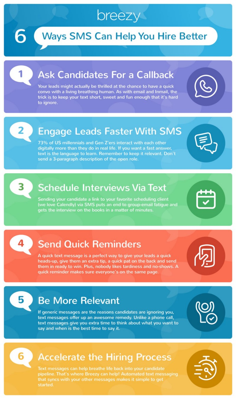 sms to hire better infographic