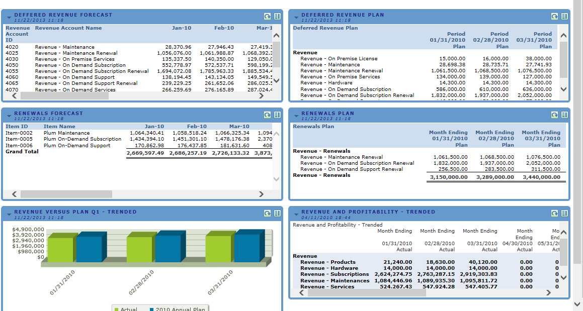 ERP project implementation return spreadsheet