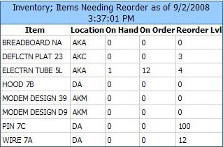 example inventory spreadsheet