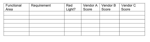 Software Selection Scorecard Template