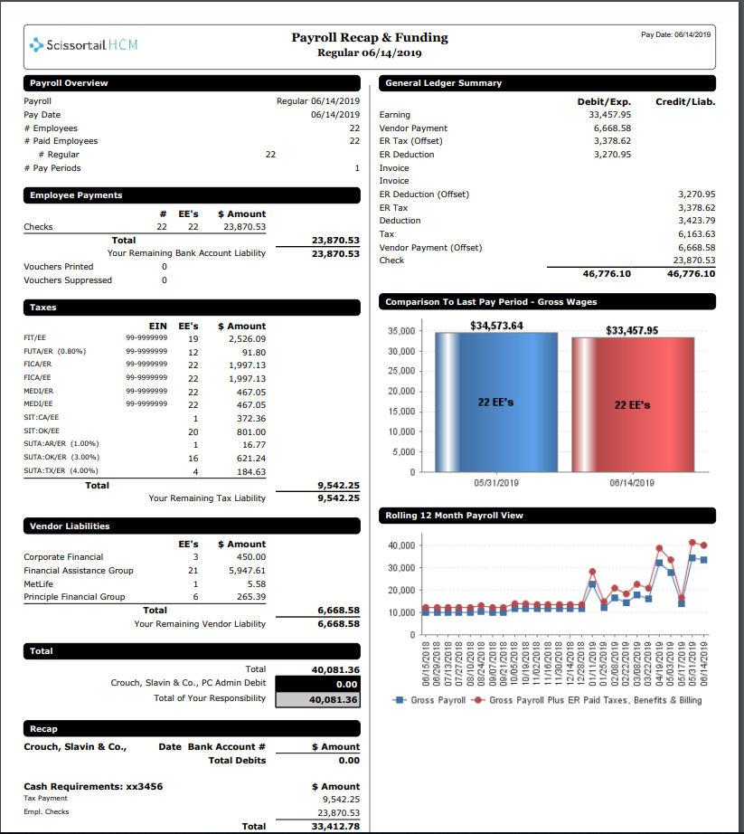 Payroll recap and Funding Report in Kronos Workforce Ready