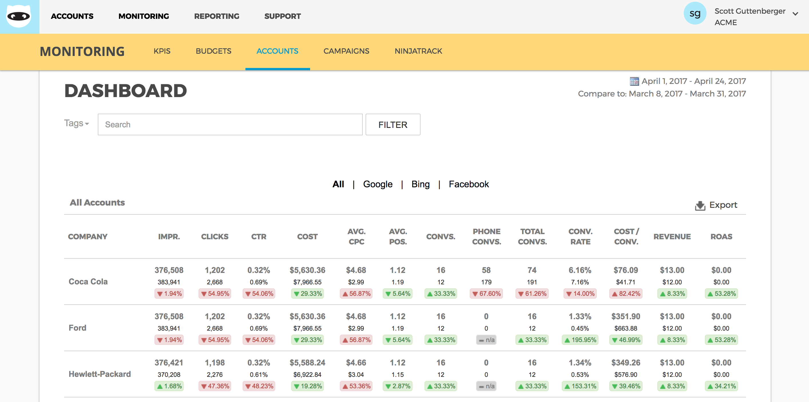 NinjaCat Shinobi release - Account Monitor Dashboard