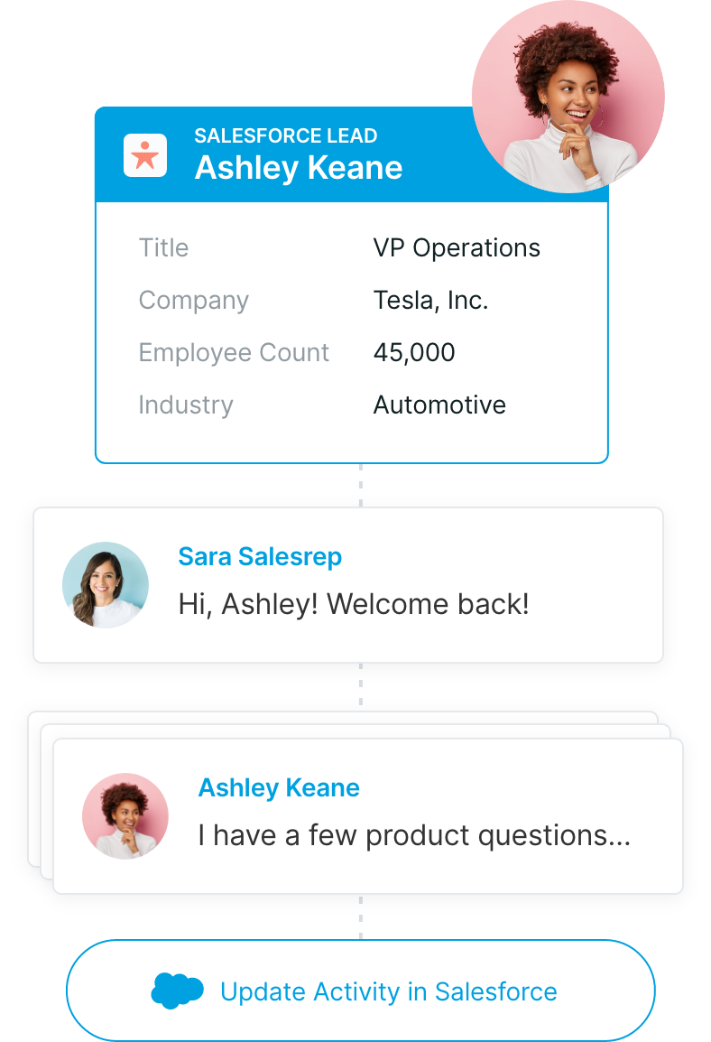 Qualified Salesforce Integration