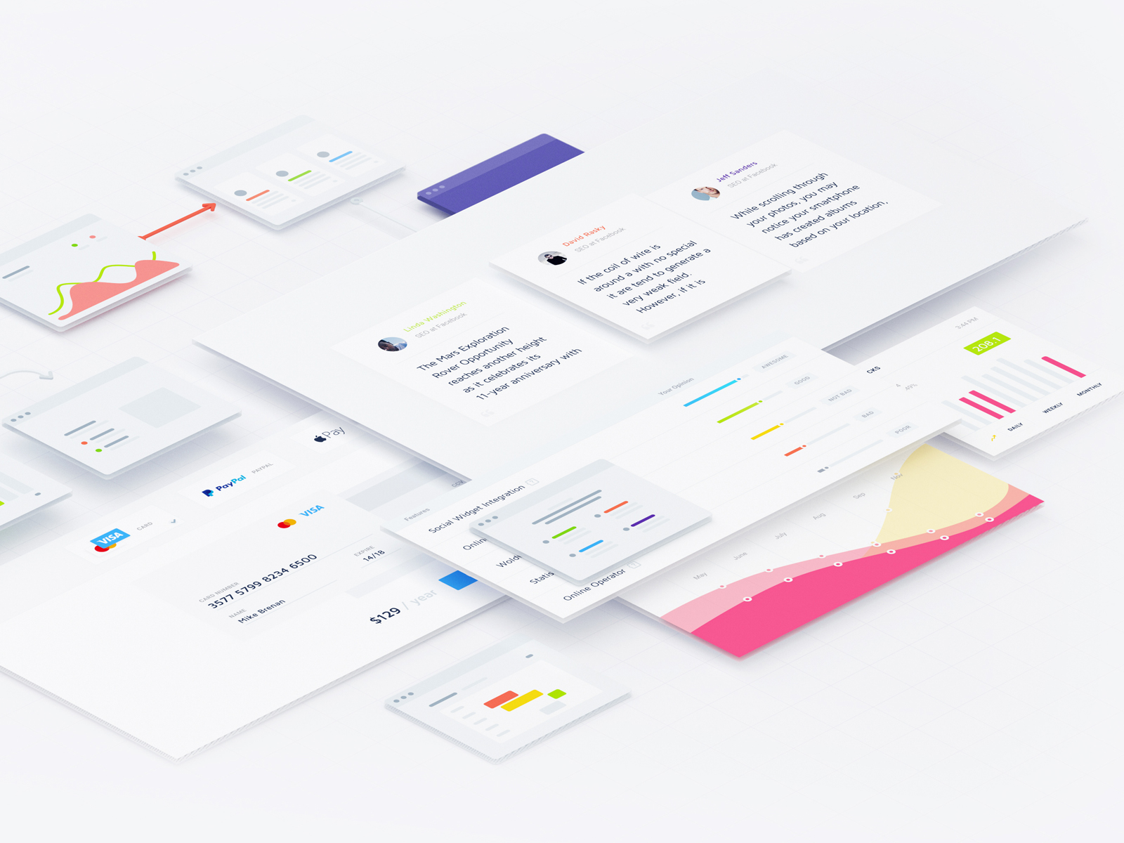High quality UI/UX tool  for webservices