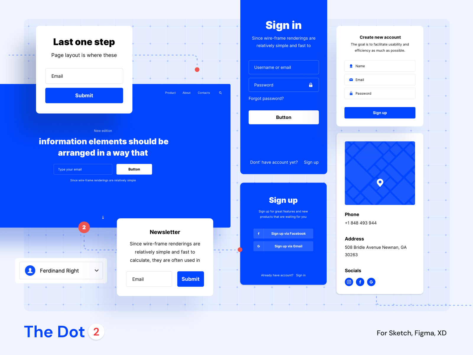 The Dot. Wireframe Kit