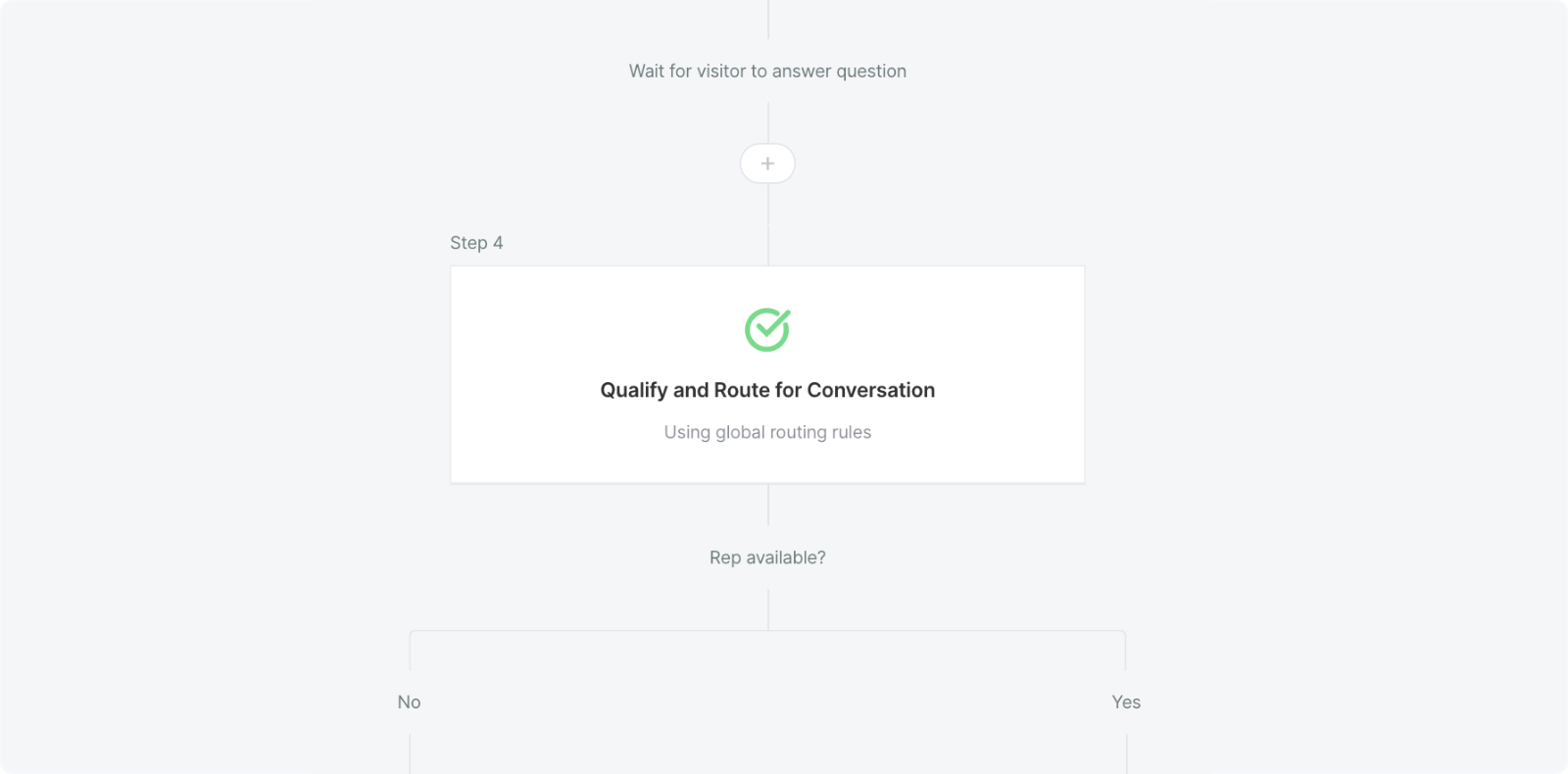 AppExchange Chat: Qualify and Route step