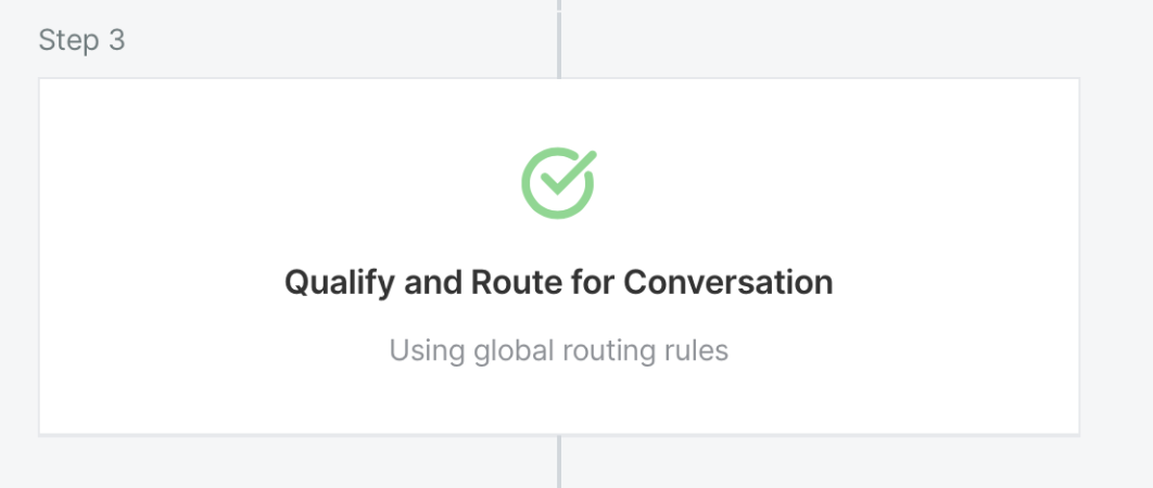 Qualify and Route for Conversation step in the Experience Builder