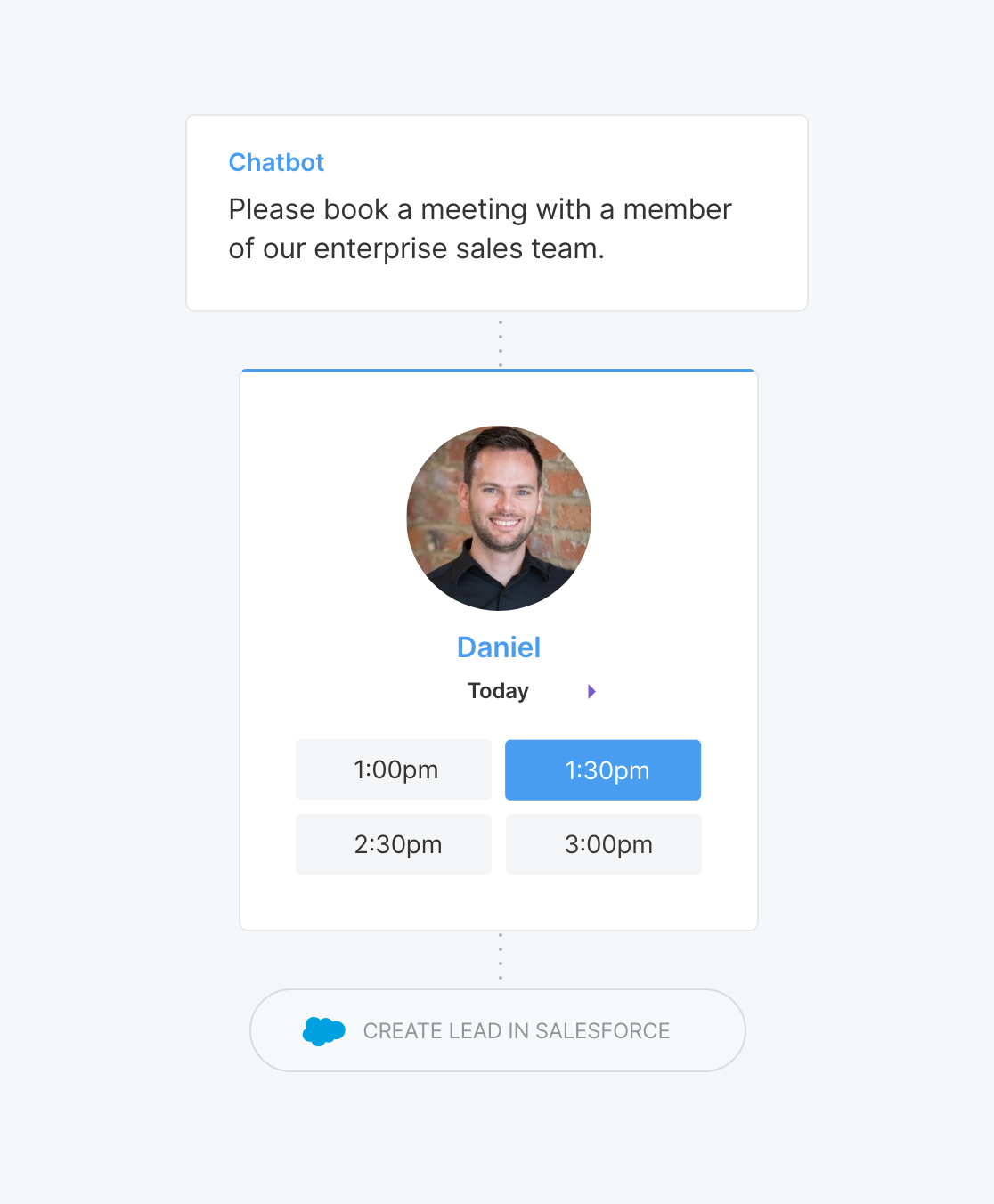 Brandfolder uses the Qualified meeting booker to book more meetings