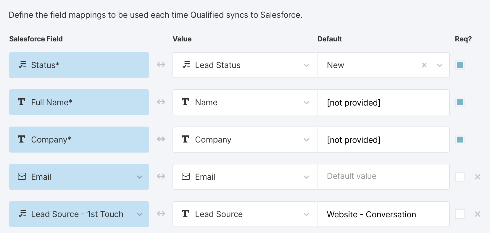 AppExchange Chat, Field Mapping for Lead Source