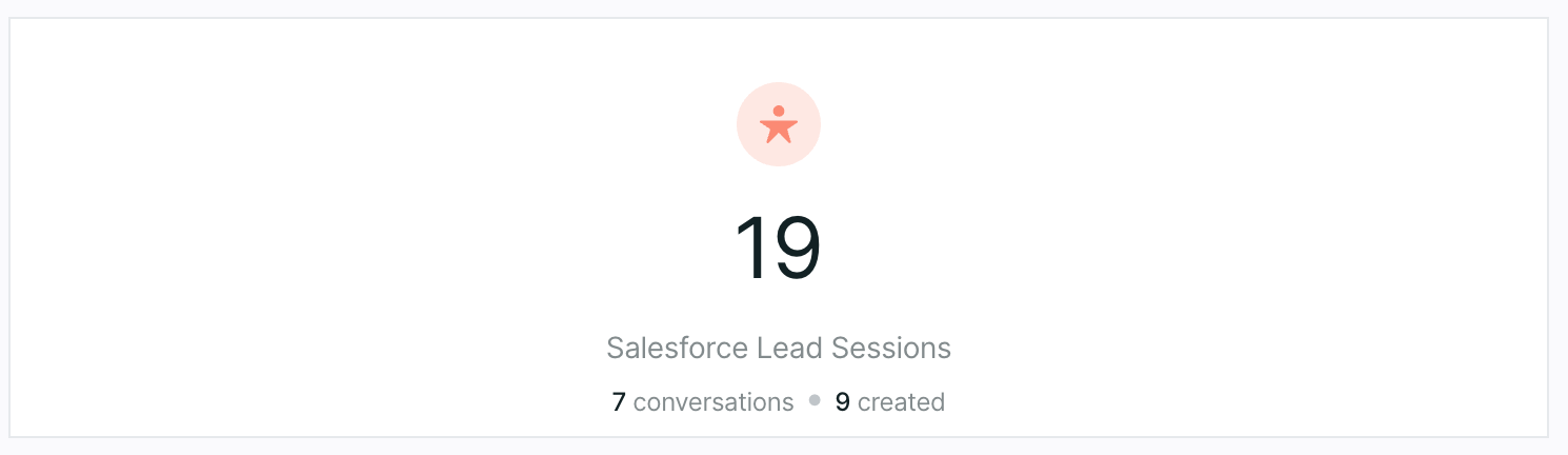 Qualified Analytics Tile showing 19 lead sessions