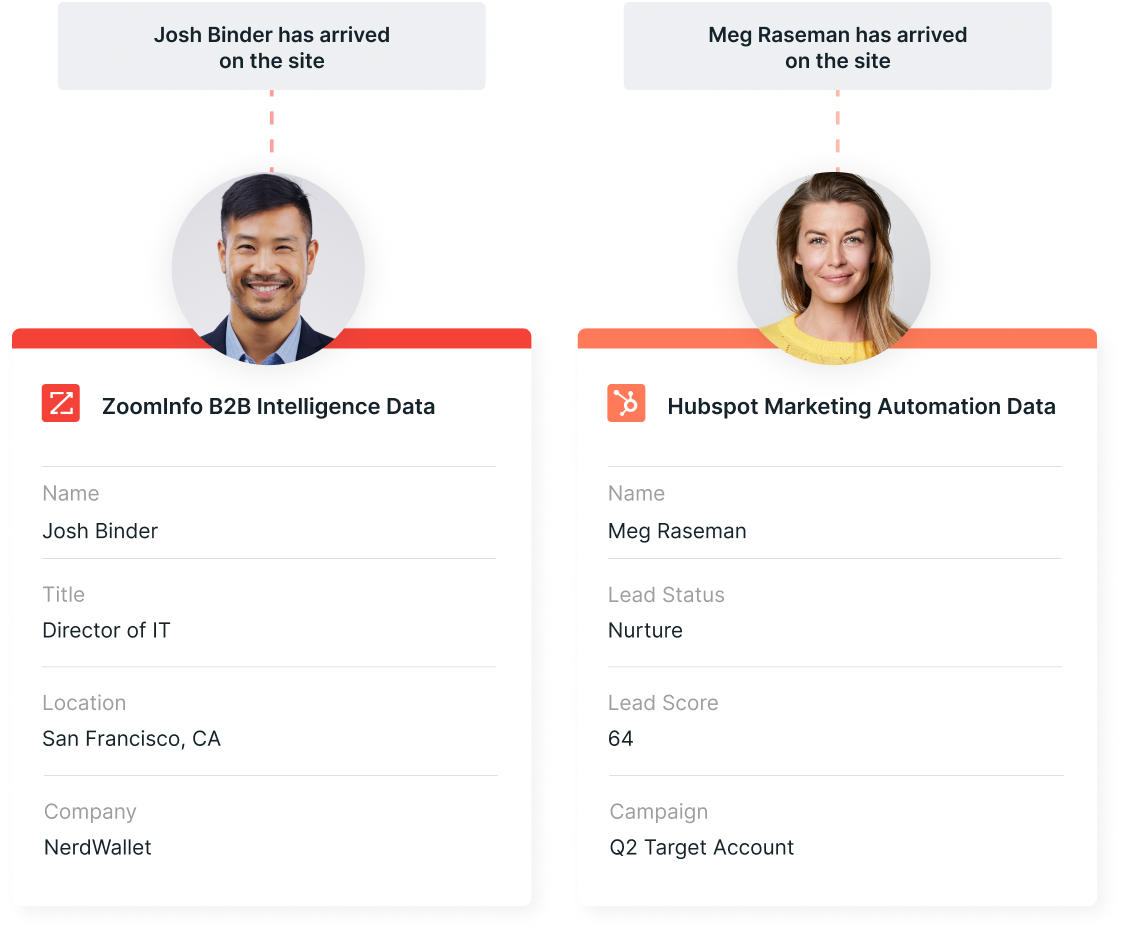 Introducing Qualified for ZoomInfo and Qualified for Hubspot