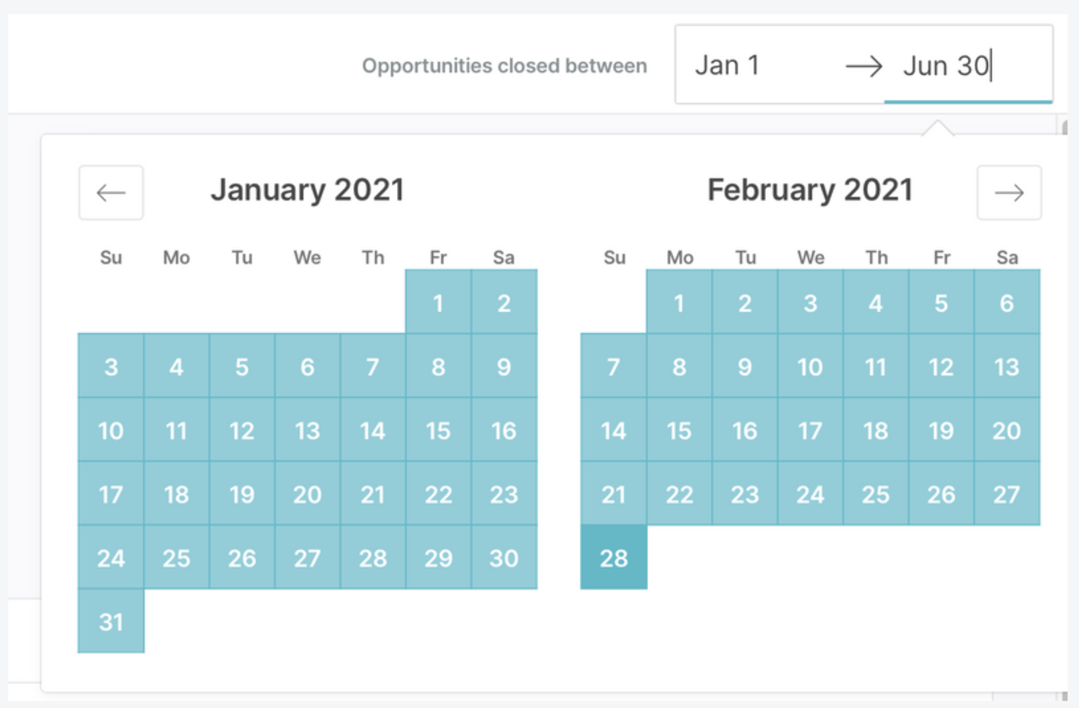 Selecting the date range within the Qualified Dashboard