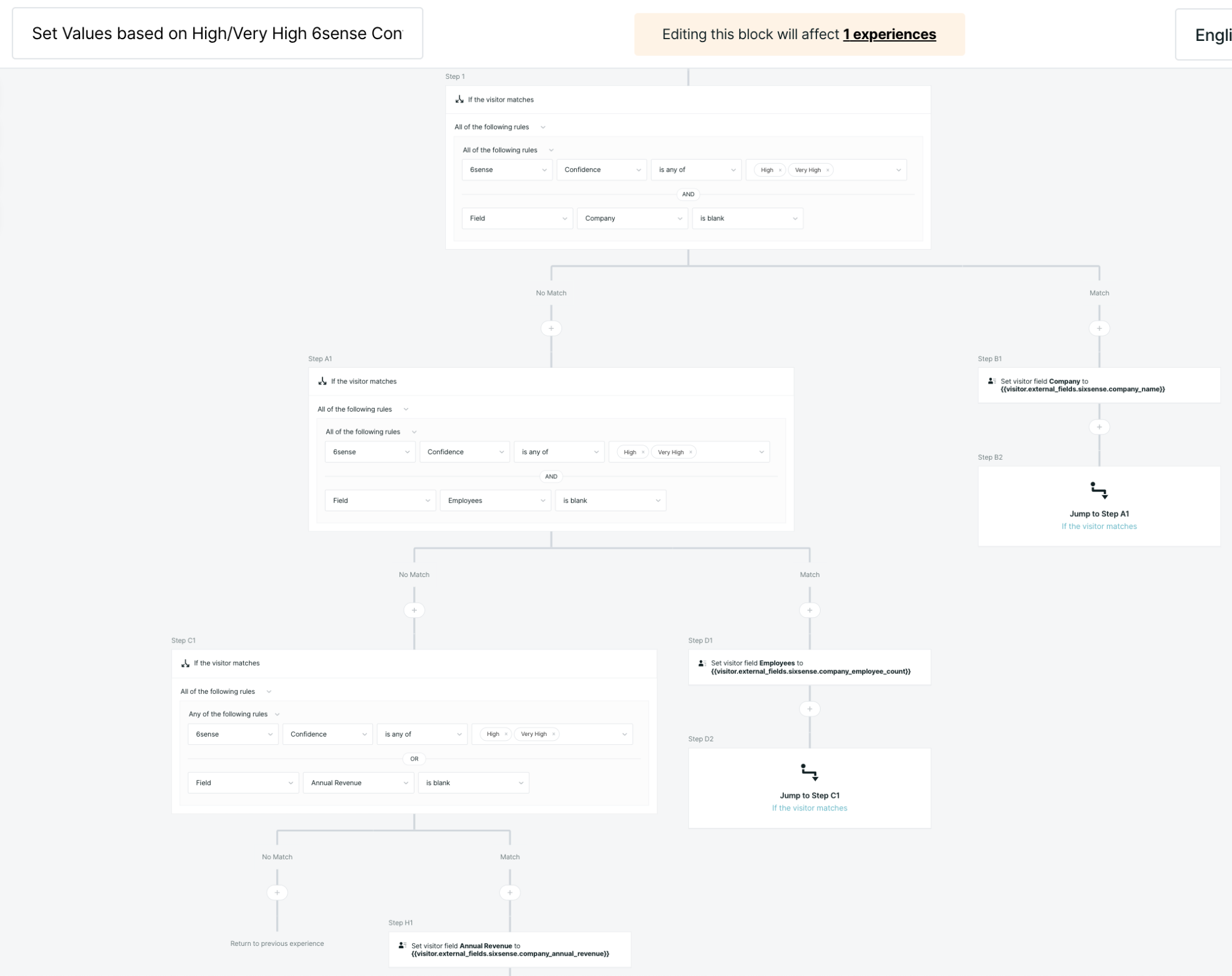 Using blocks and decision trees to check confidence scores from 6sense before setting variables in Qualified