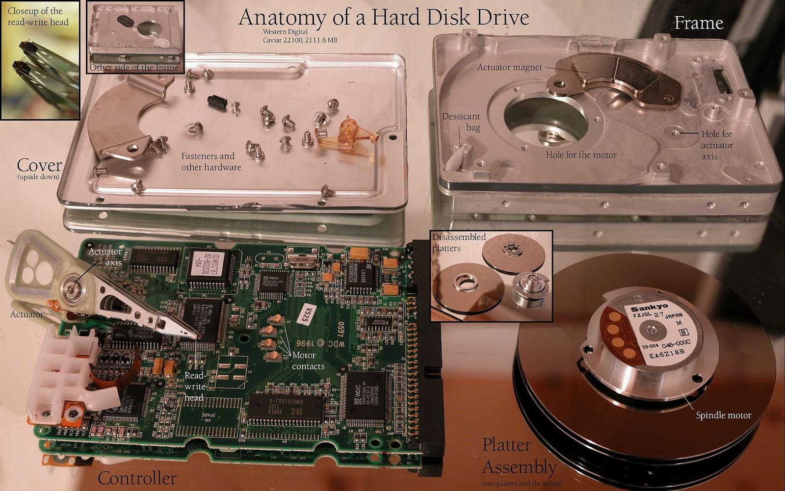 HardDiskAnatomy.jpg
