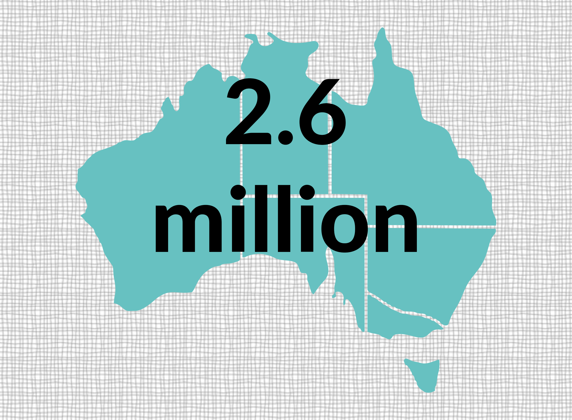 Small scale renewable energy systems in Australia reached 2.6 million