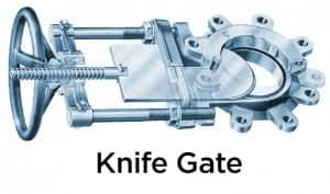 KnifeGate