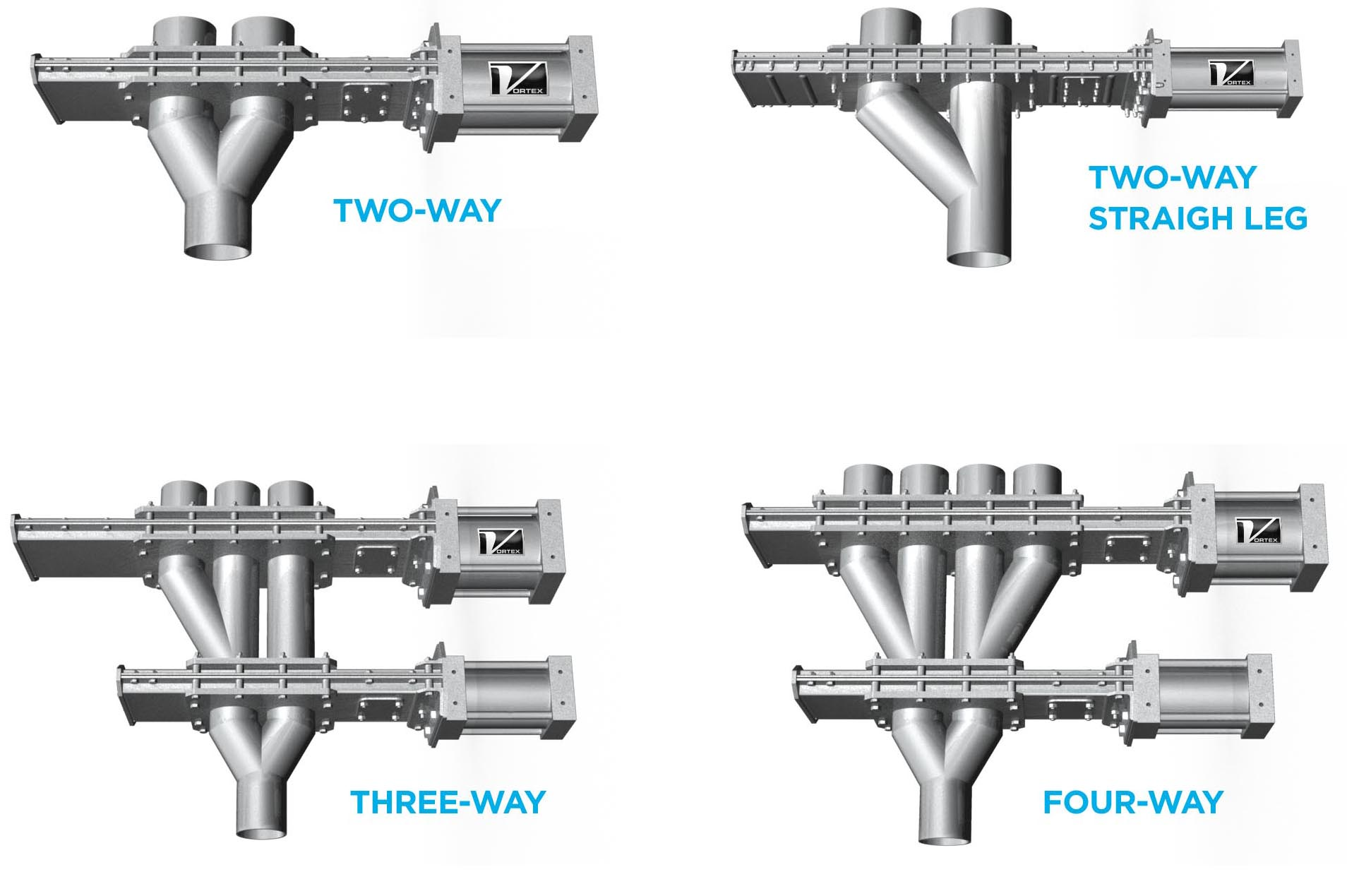 Options for the Wye Line Diverter. Two-way, Two-way straight Leg, Three-way, Four-Way.