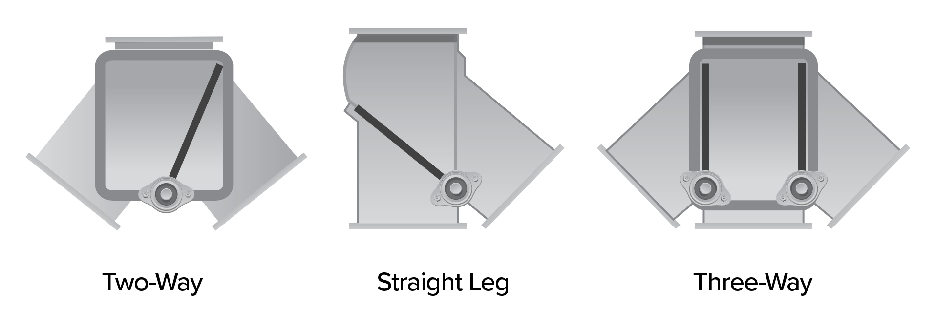 Options for the Seal Tite Diverter. 1. Two-way, 2. Straight Leg, 3. Three-way.