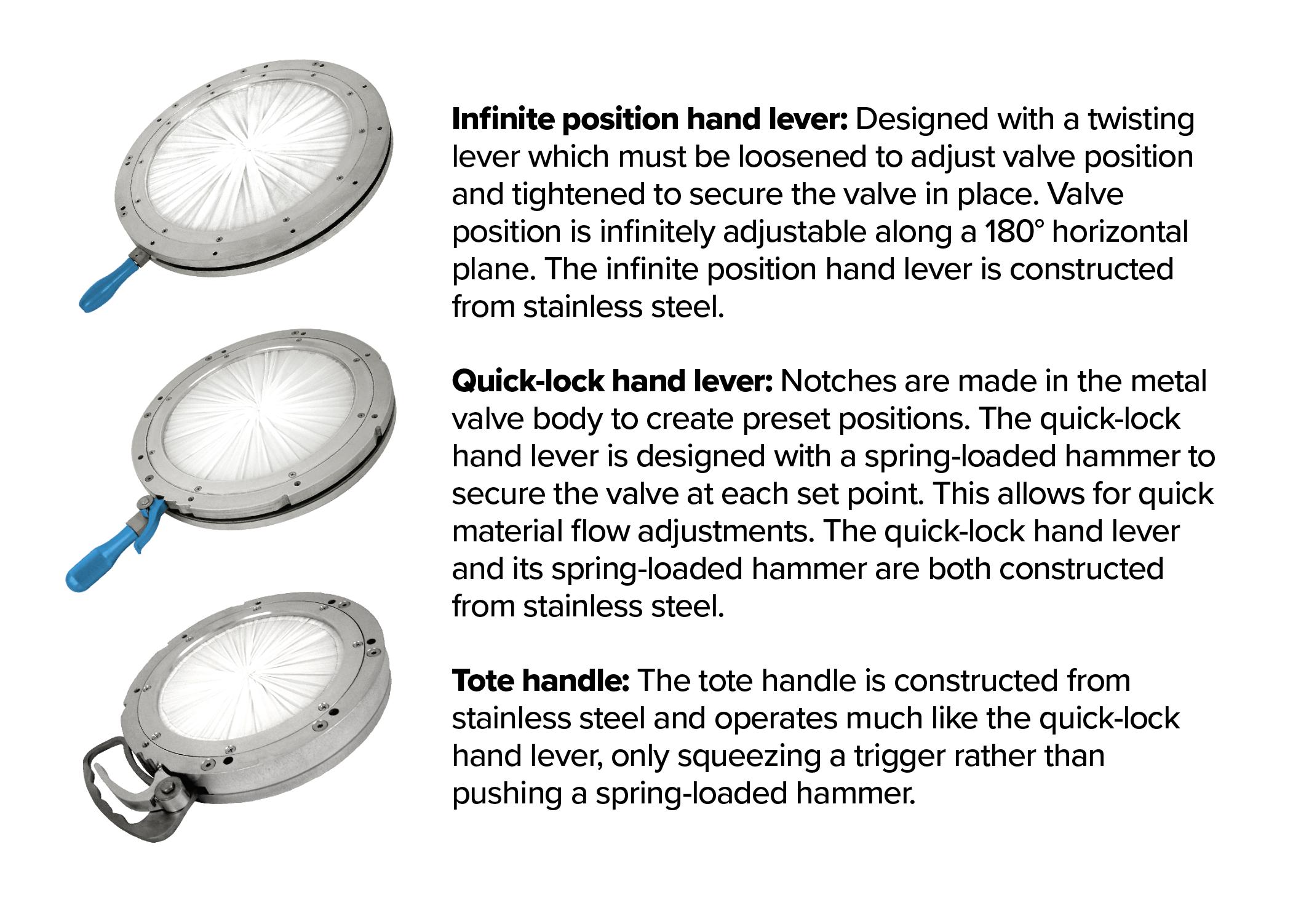 Iris Valve options. 1. Infinite position hand lever, 2. Quick-lock hand lever, 3. Tote handle.