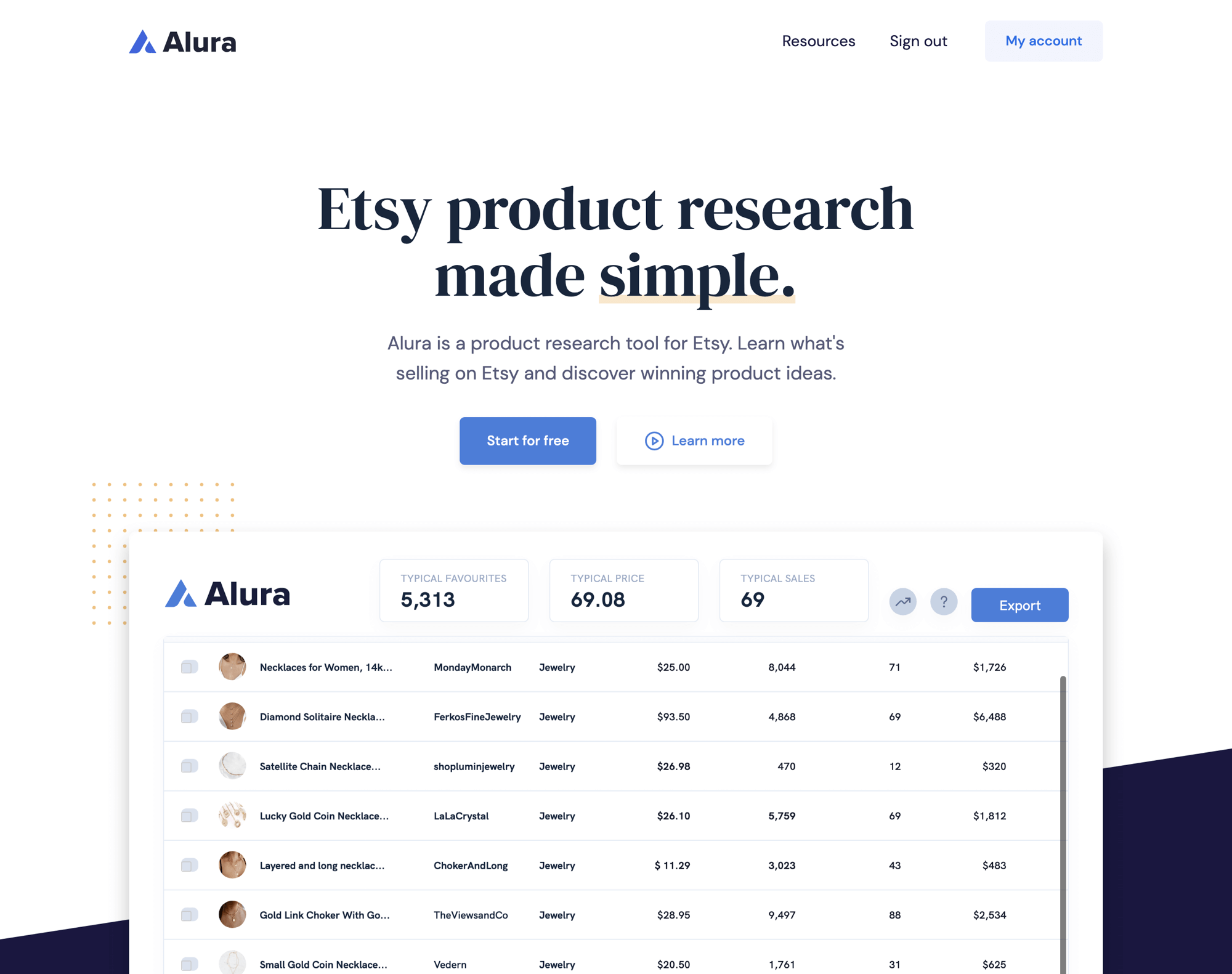 Alura homepage - Etsy product reach made simple. Alura is a website with user accounts and a chrome extension with payments.