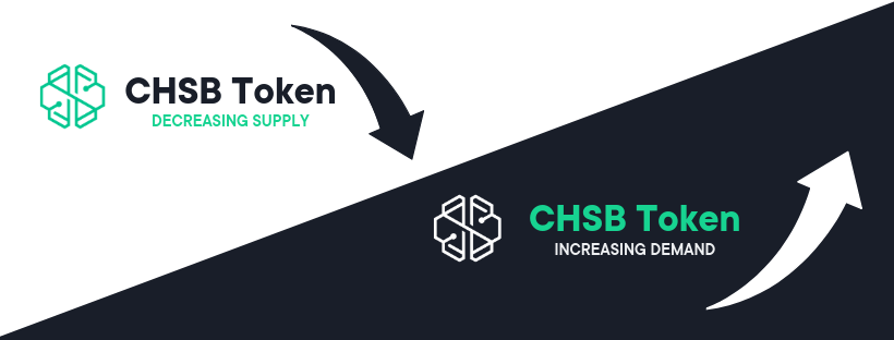 CHSB Utility Token From SwissBorg