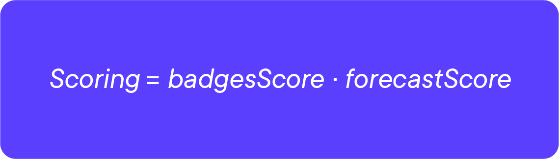 SwissBorg community app scoring