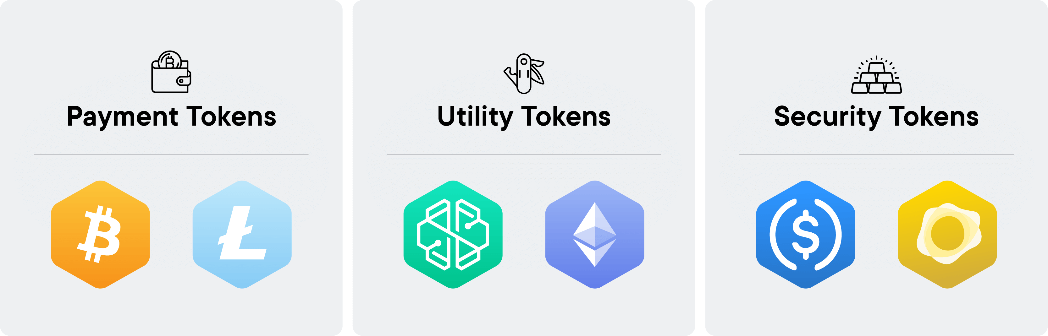 The 3 types of utility tokens