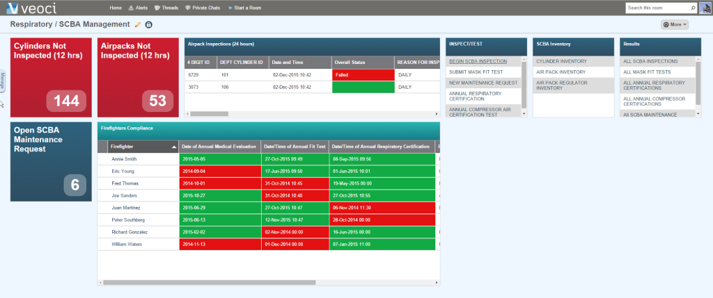 Veoci dashboard for firefighter equipment inspection tracking.