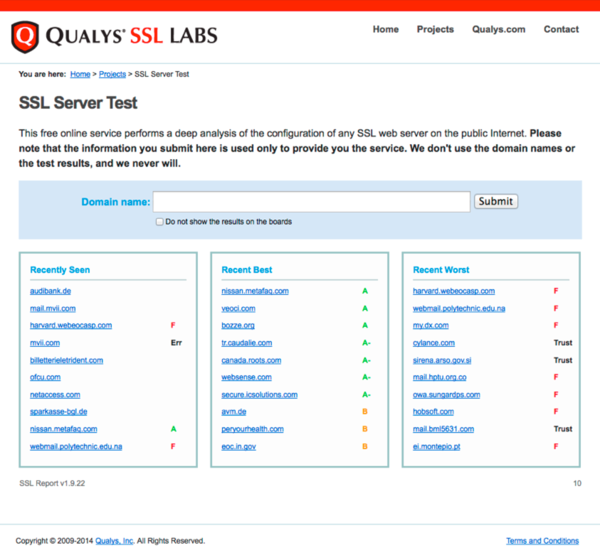Sample of Recent Qualys SSL Server Test Scores