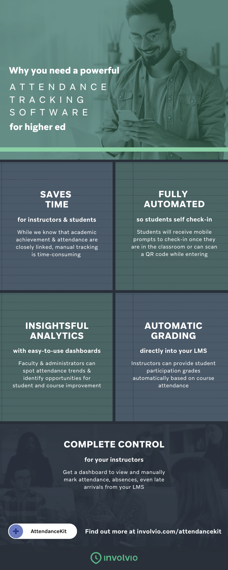 Infographic - why you need AttendanceKit