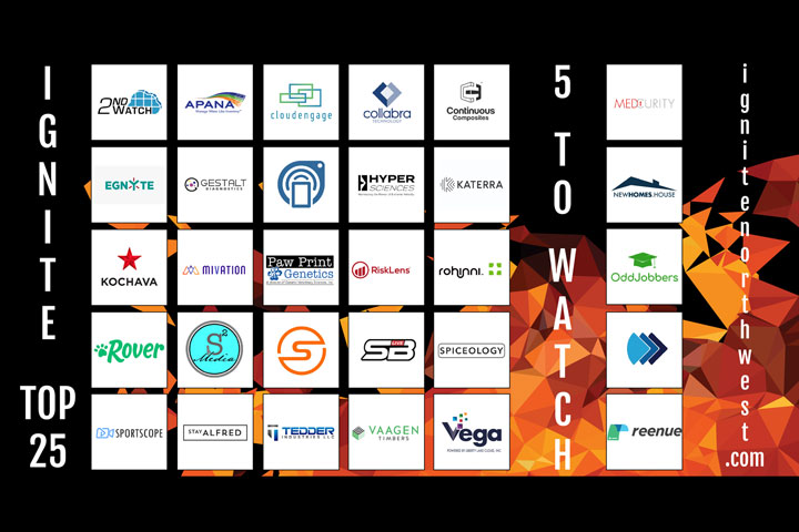 Logo wall of all companies listed as 30 young growing companies