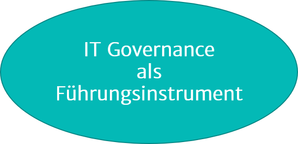 Illustration zu IT-Governance