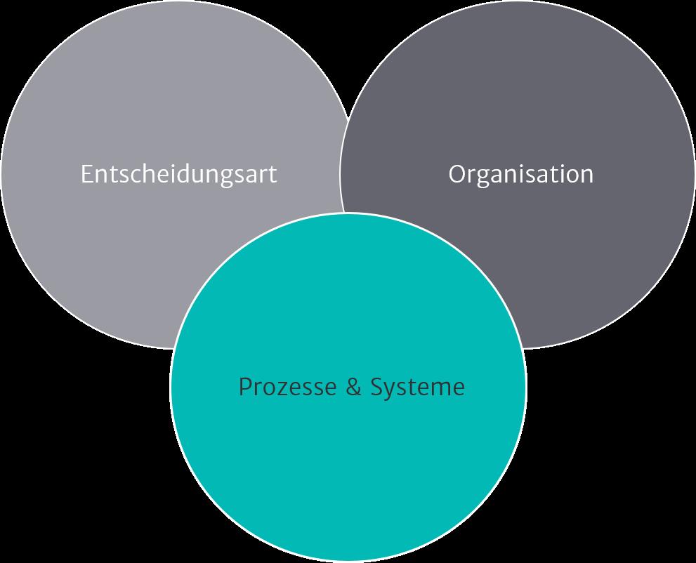 Illustration Governance