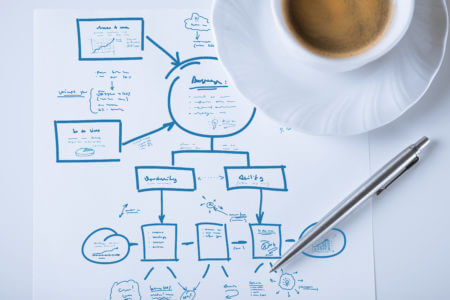 coffee and pen on table on top of piece of paper showing mind map nursing ceus plan