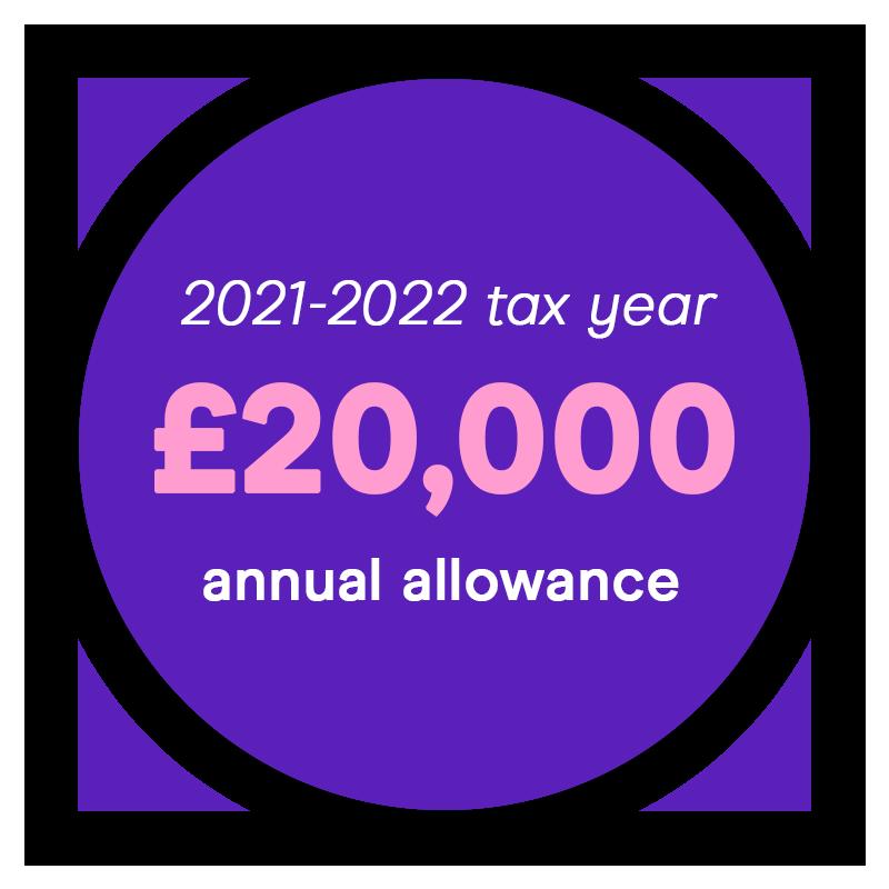 Annual ISA allowance 2021/22