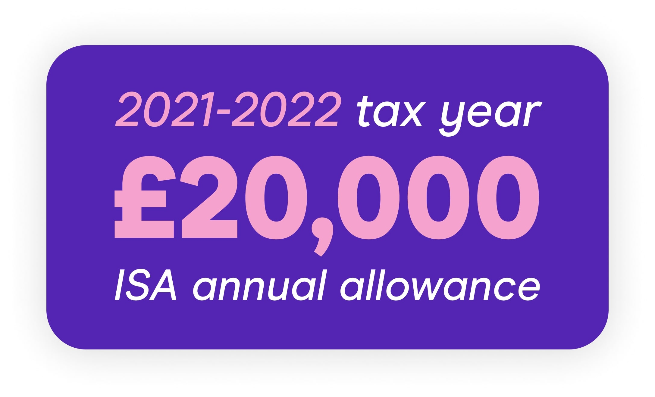 Annual ISA allowance for the 2021/22 tax year