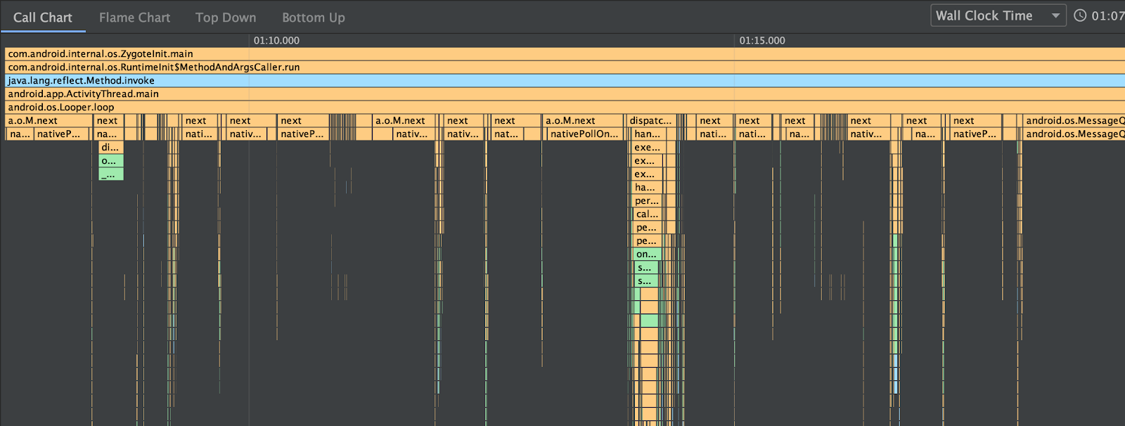 A Call Chart showing the code in the Freetrade app