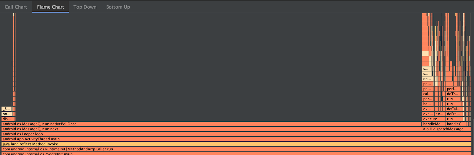 a Flame Chart showing the same code as above