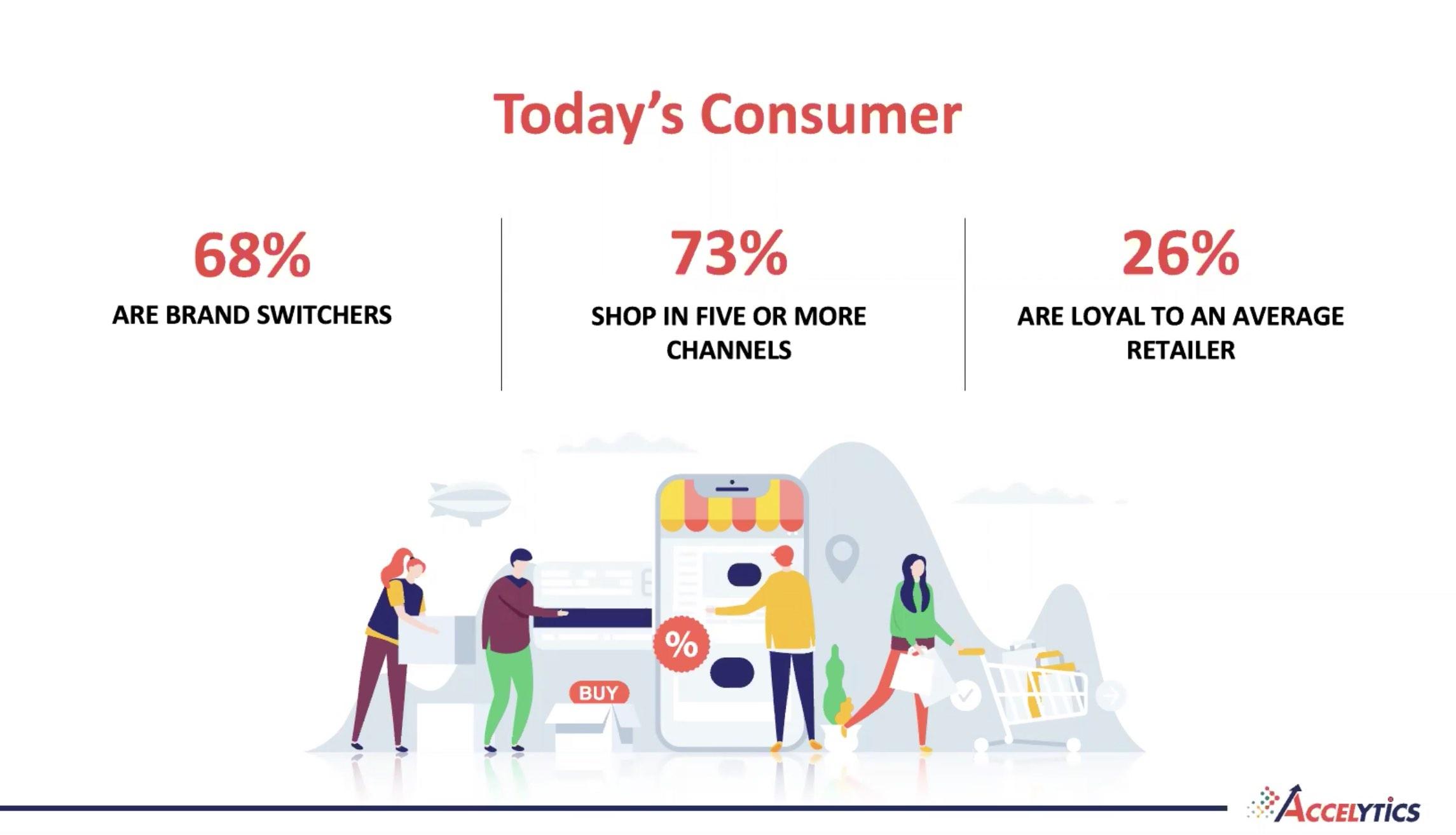 trade promotion consumer behavior