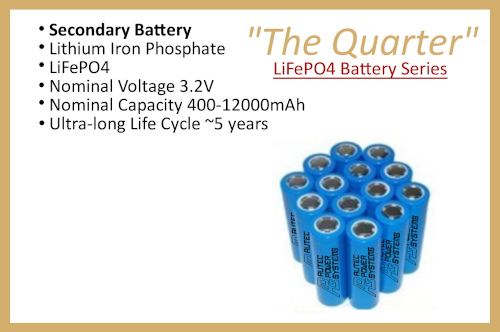 "LiFePO4 Battery Series ""The Quarter"""