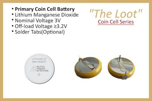 """Coin Cell Series """"The Loot"""""""