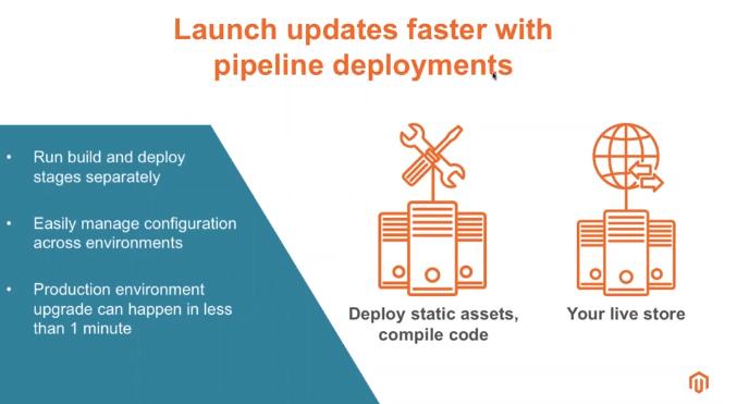 pipeline deployment